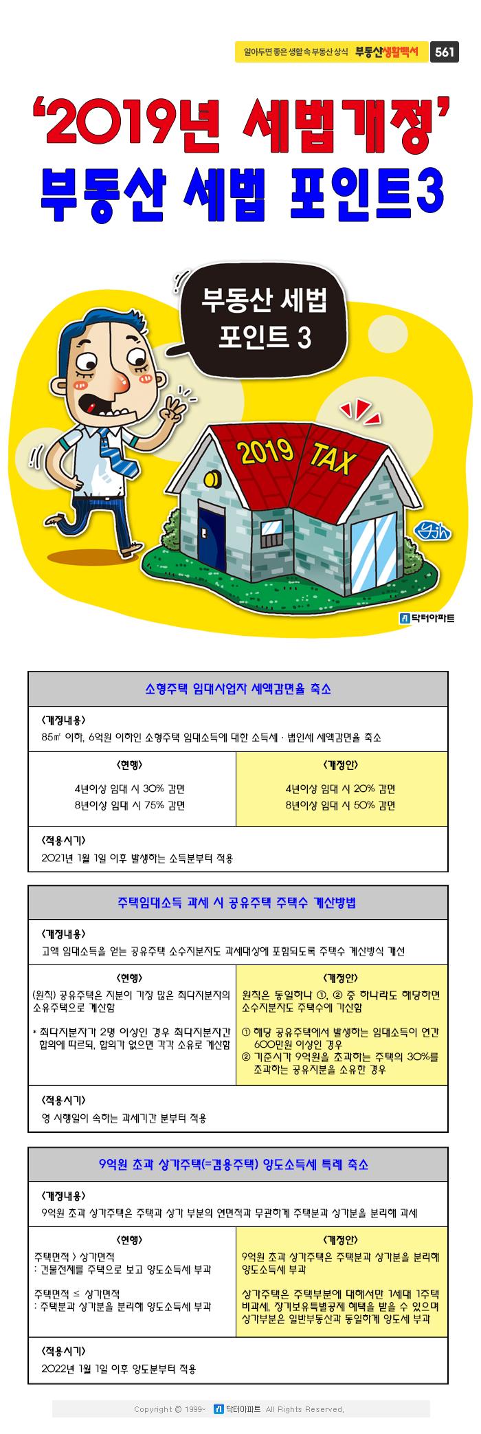 '2019년 세법개정' 부동산 세법 포인트3