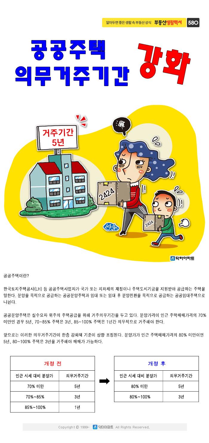 공공주택 의무거주기간 강화
